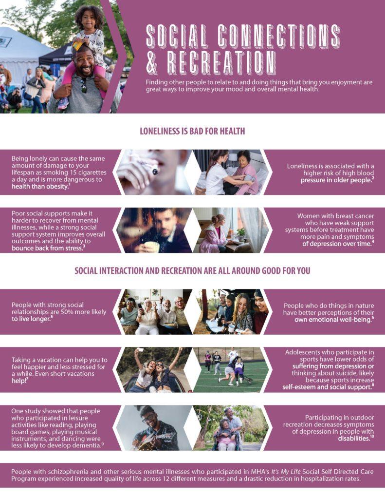Social Connections & Recreation Awareness